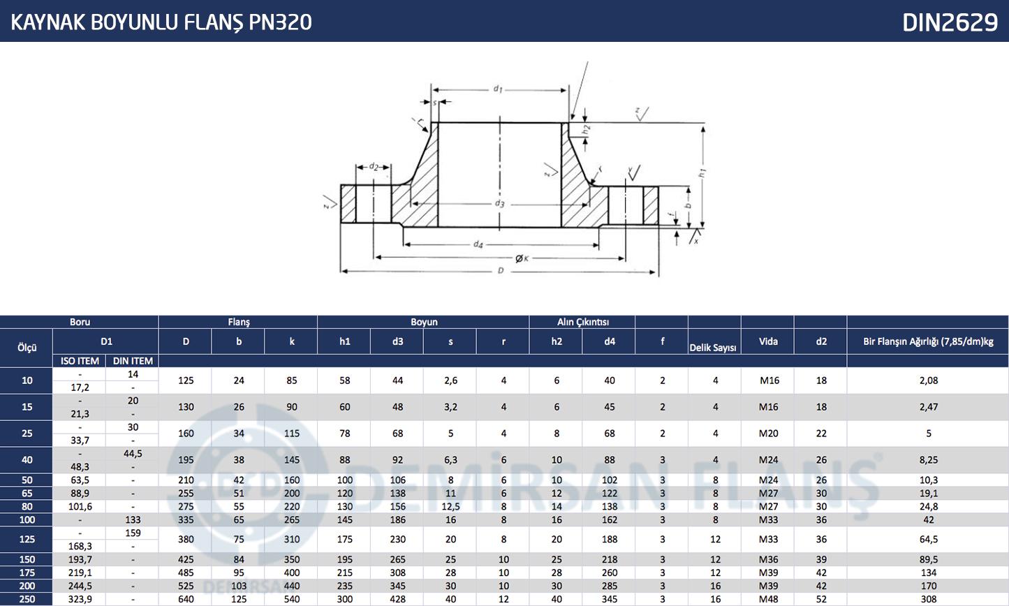 KAYNAK BOYUNLU FLANŞ PN320